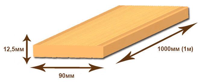 Евровагонка из липы длина 1м, сорт AB